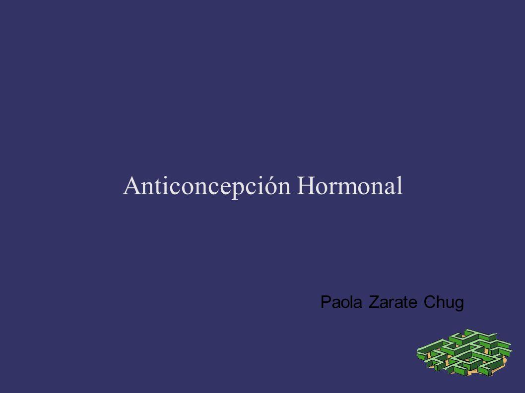 Anticoncepción Hormonal
