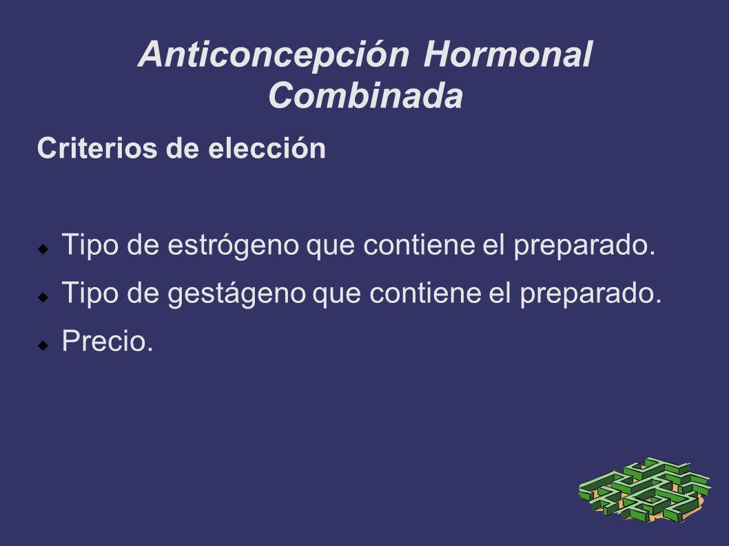 Anticoncepción Hormonal Combinada