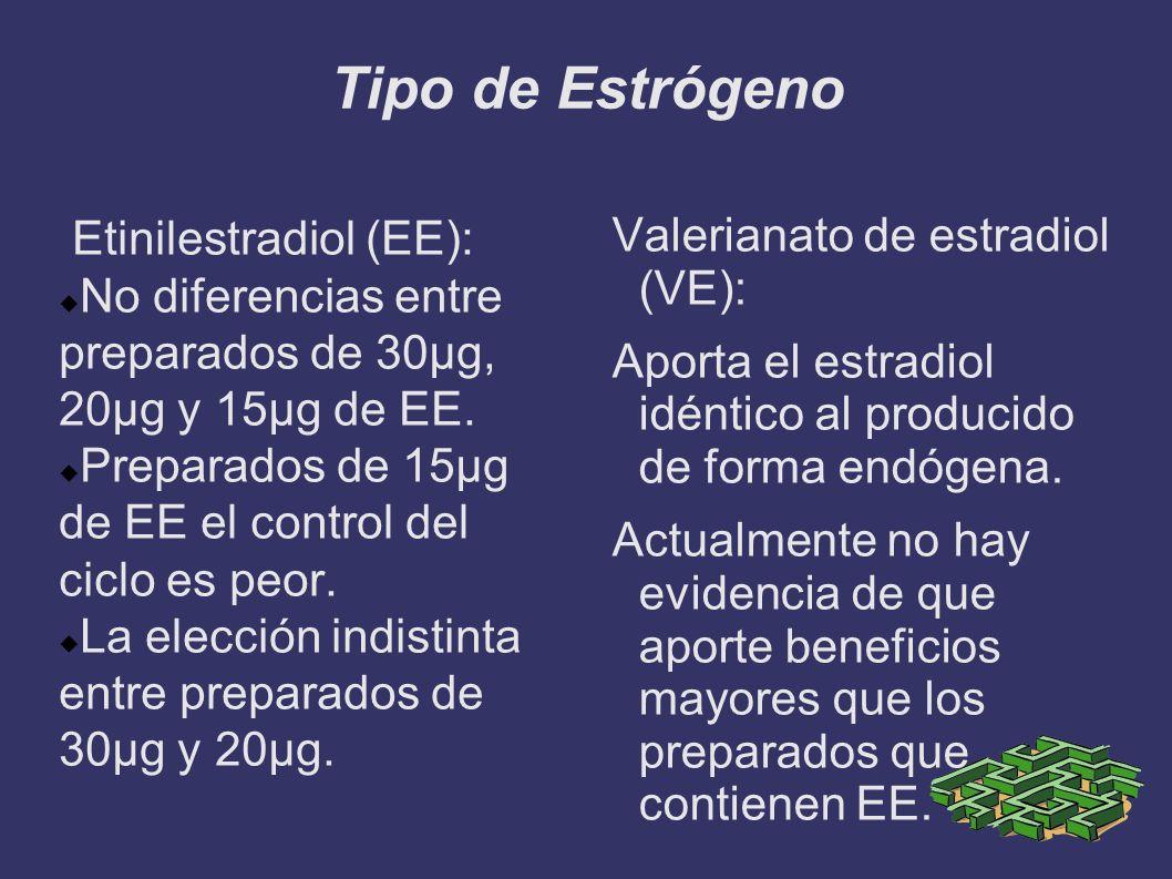 Tipo de Estrógeno Etinilestradiol (EE):