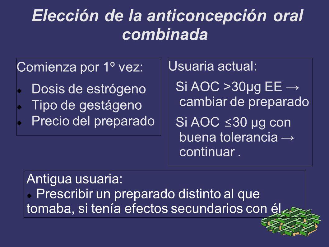 Elección de la anticoncepción oral combinada