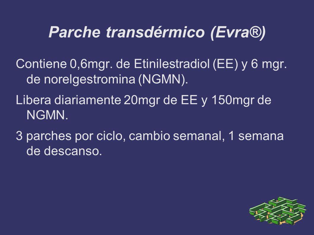 Parche transdérmico (Evra®)