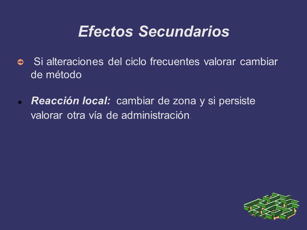 Efectos Secundarios Si alteraciones del ciclo frecuentes valorar cambiar de método.
