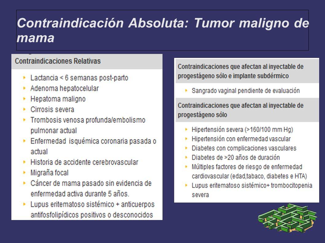 Contraindicación Absoluta: Tumor maligno de mama