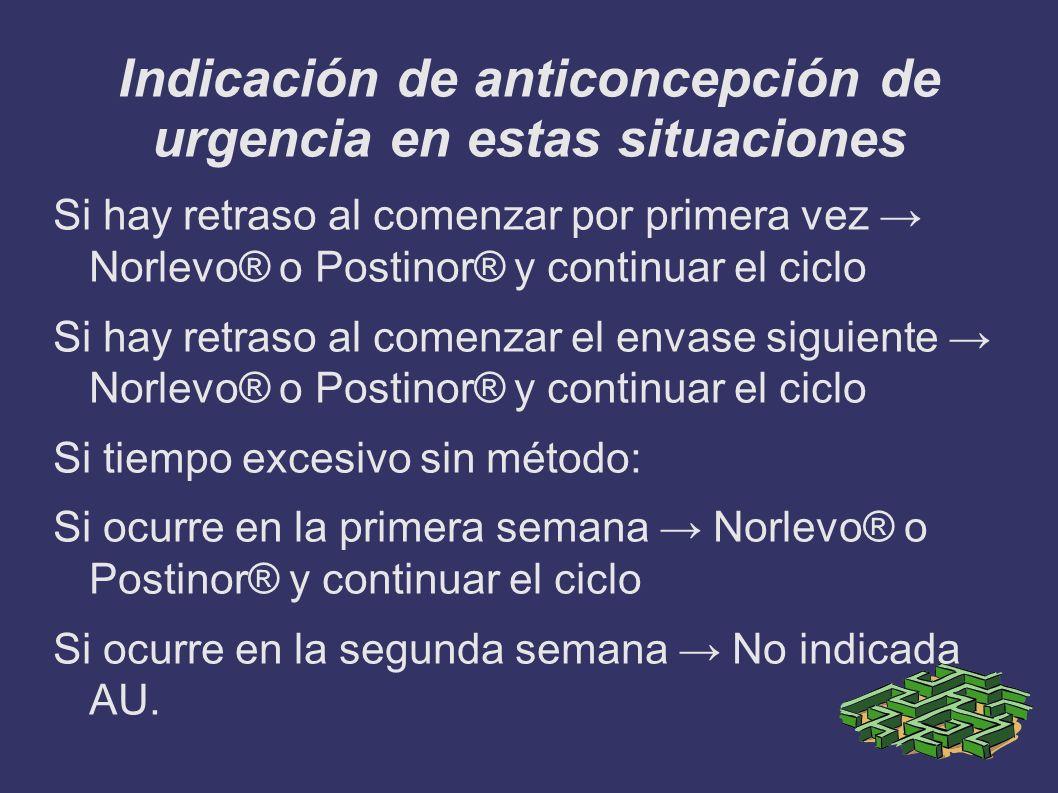 Indicación de anticoncepción de urgencia en estas situaciones