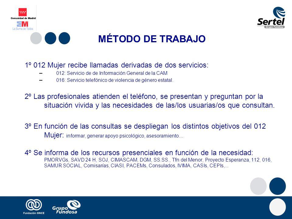 MÉTODO DE TRABAJO 1º 012 Mujer recibe llamadas derivadas de dos servicios: 012: Servicio de de Información General de la CAM.