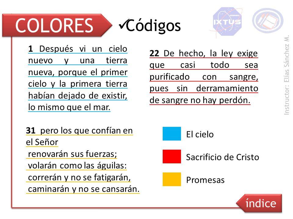 COLORES Códigos índice