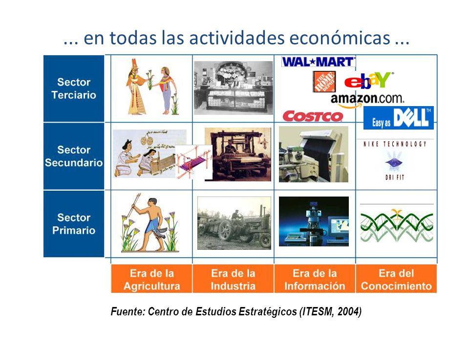 ... en todas las actividades económicas ...