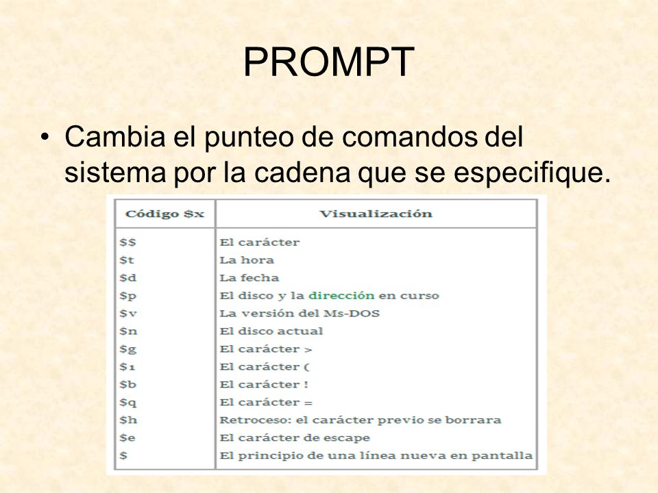 PROMPT Cambia el punteo de comandos del sistema por la cadena que se especifique.