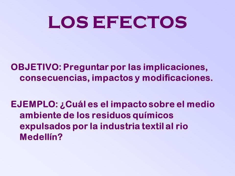 LOS EFECTOS OBJETIVO: Preguntar por las implicaciones, consecuencias, impactos y modificaciones.