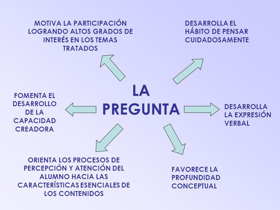 FOMENTA EL DESARROLLO DE LA CAPACIDAD CREADORA