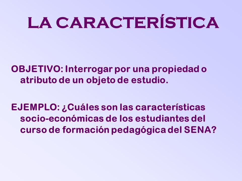 LA CARACTERÍSTICA OBJETIVO: Interrogar por una propiedad o atributo de un objeto de estudio.