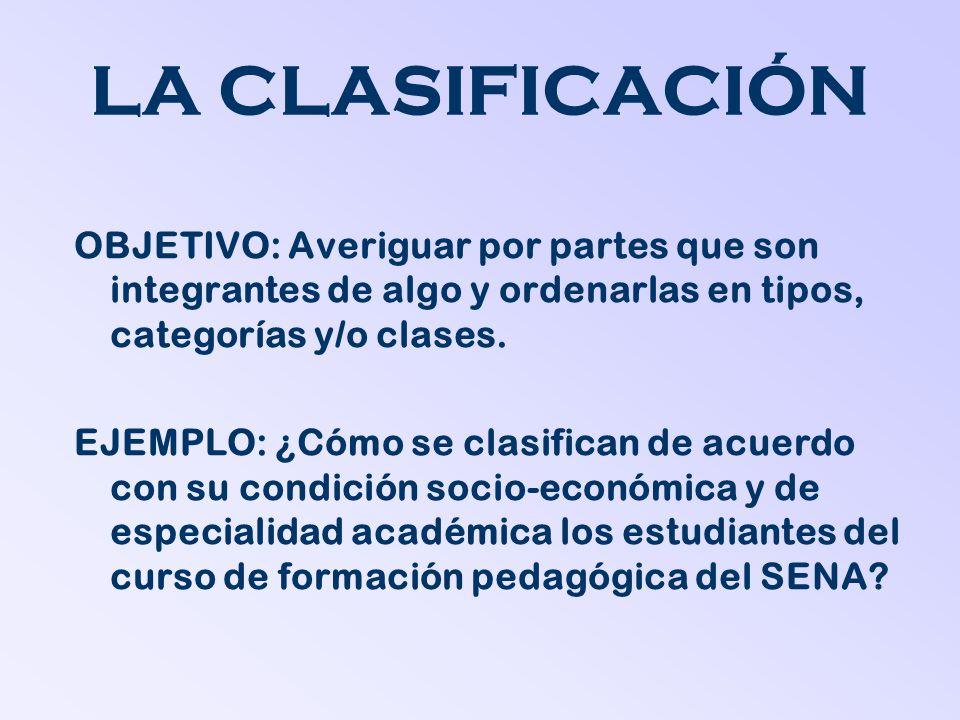 LA CLASIFICACIÓN OBJETIVO: Averiguar por partes que son integrantes de algo y ordenarlas en tipos, categorías y/o clases.
