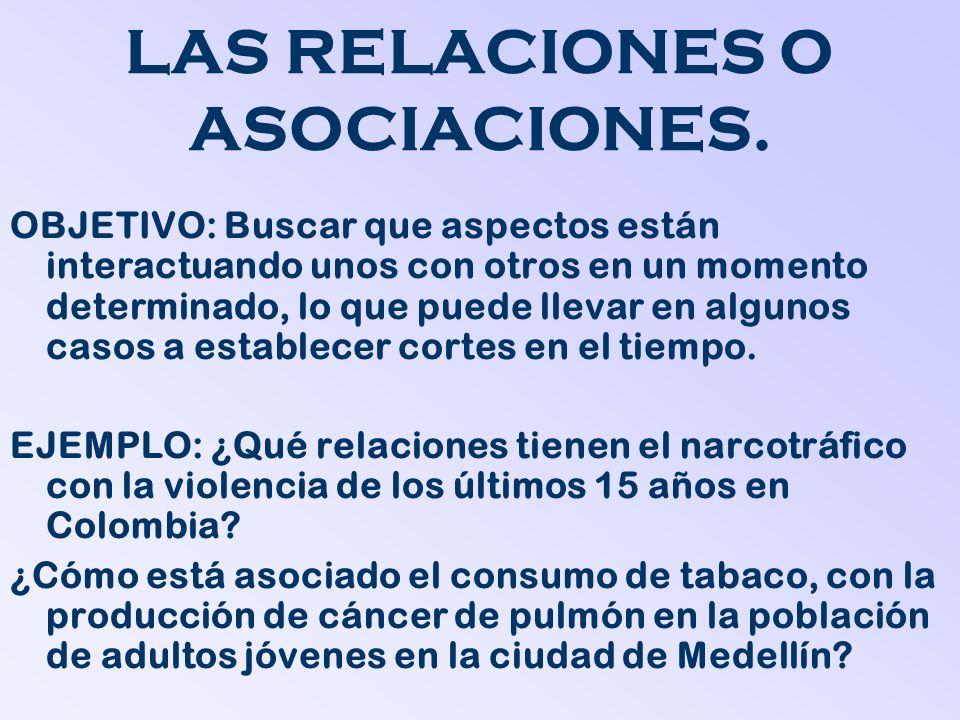 LAS RELACIONES O ASOCIACIONES.