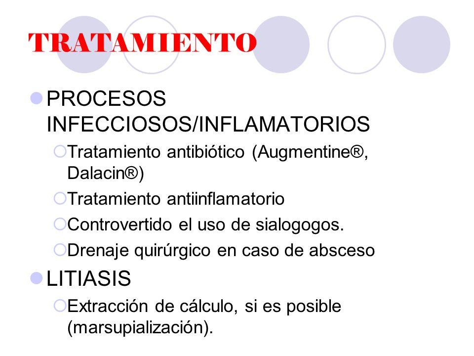 TRATAMIENTO PROCESOS INFECCIOSOS/INFLAMATORIOS LITIASIS