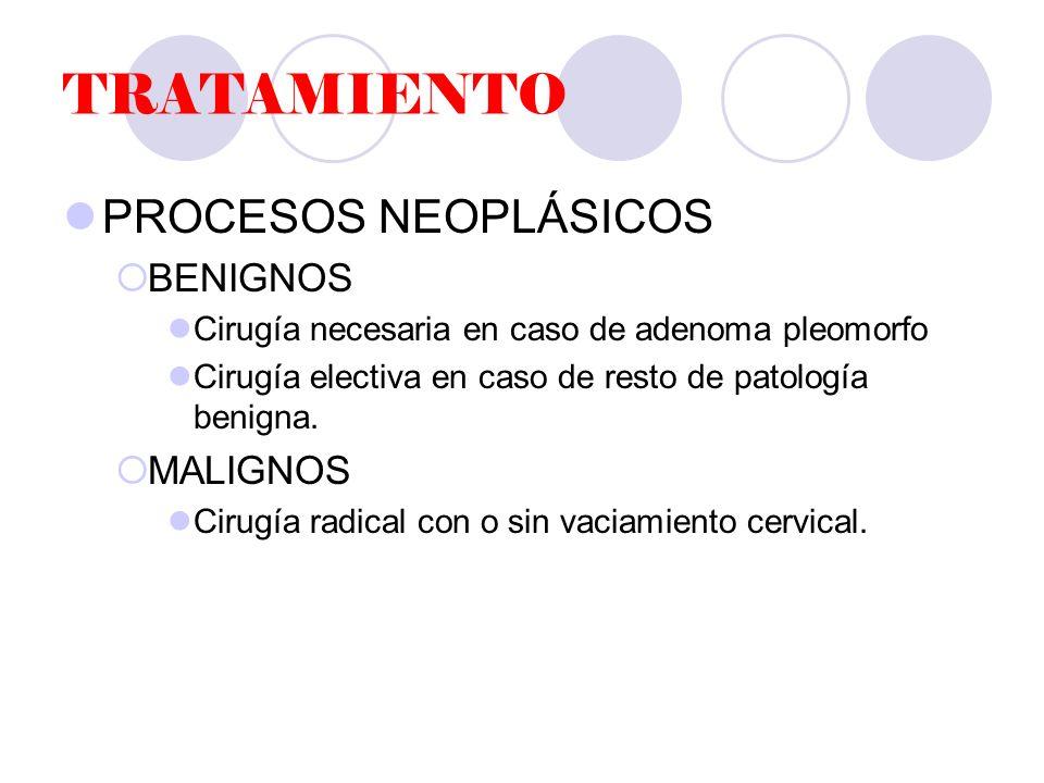 TRATAMIENTO PROCESOS NEOPLÁSICOS BENIGNOS MALIGNOS