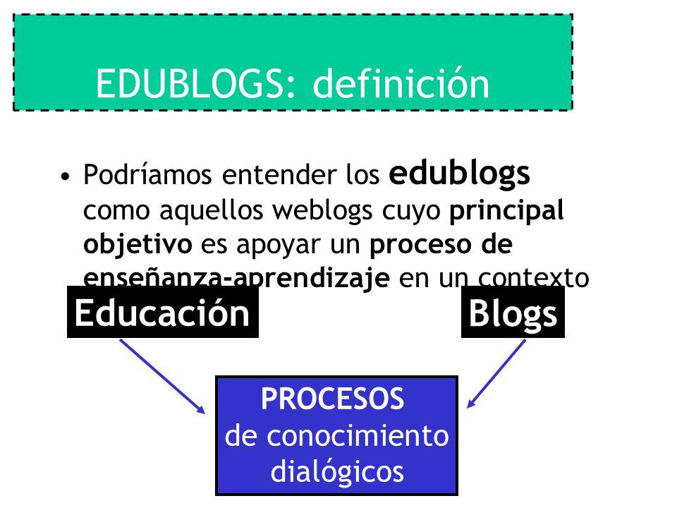 EDUBLOGS: definición Educación Blogs PROCESOS de conocimiento