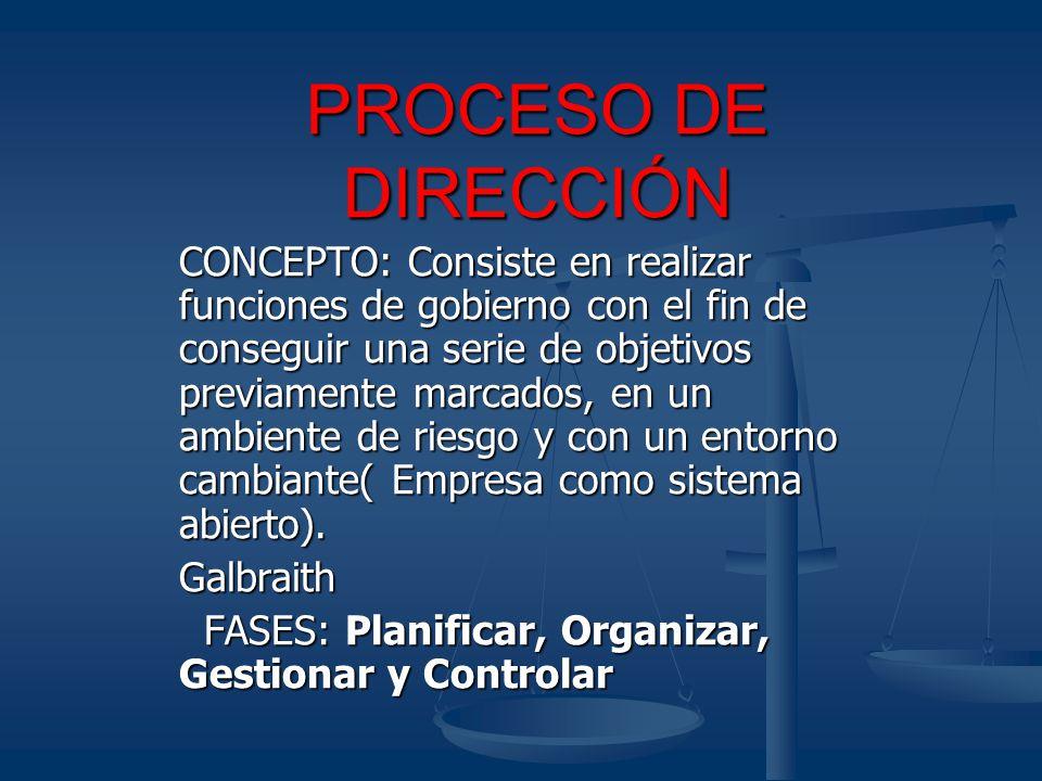 PROCESO DE DIRECCIÓN