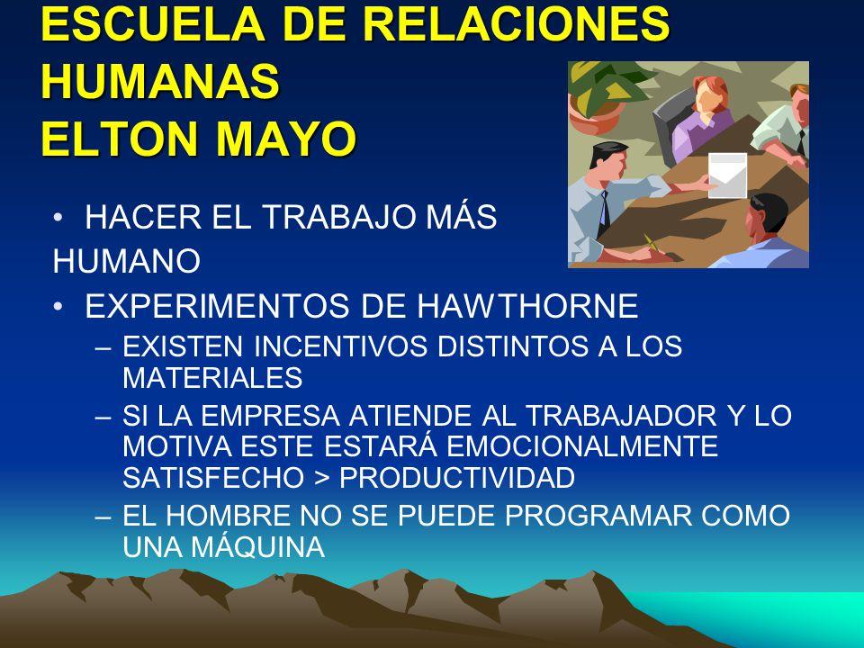 ESCUELA DE RELACIONES HUMANAS ELTON MAYO