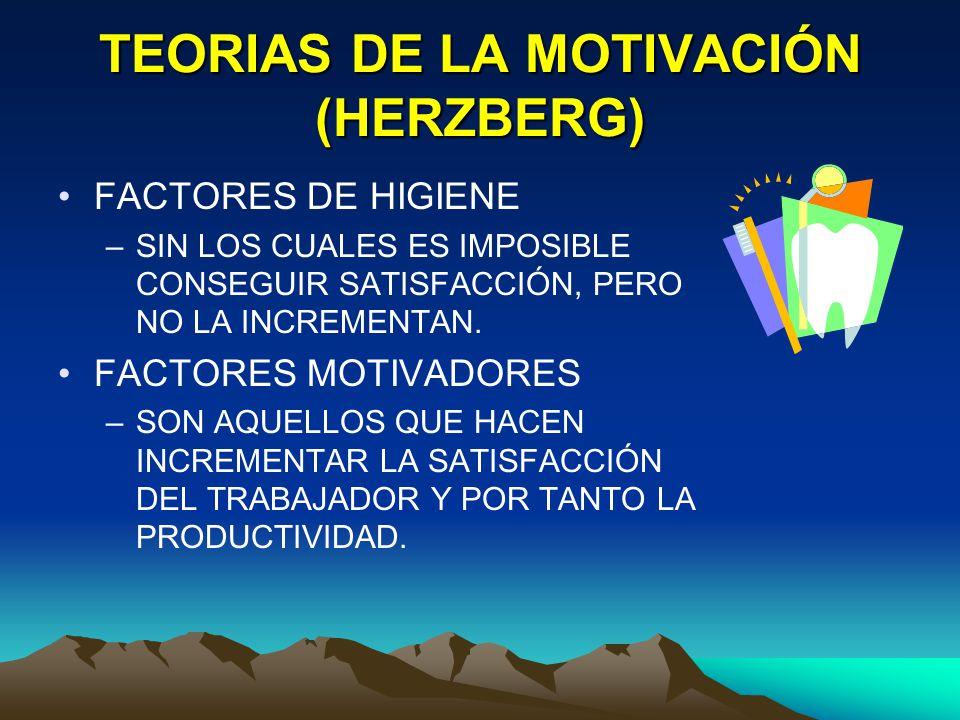 TEORIAS DE LA MOTIVACIÓN (HERZBERG)