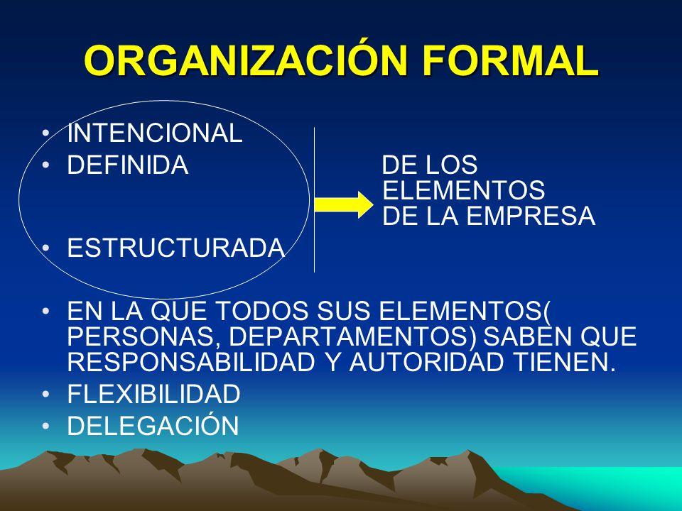 ORGANIZACIÓN FORMAL INTENCIONAL