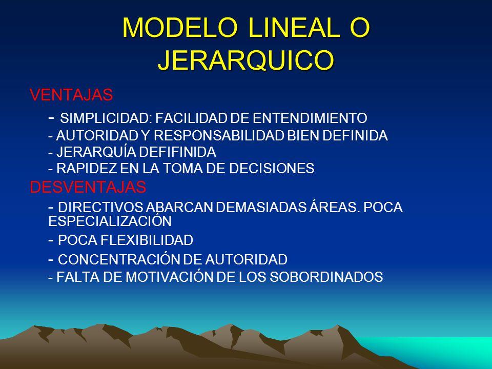 MODELO LINEAL O JERARQUICO