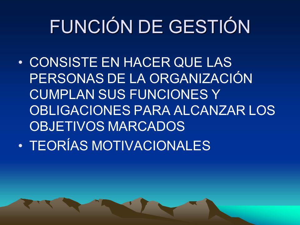 FUNCIÓN DE GESTIÓN CONSISTE EN HACER QUE LAS PERSONAS DE LA ORGANIZACIÓN CUMPLAN SUS FUNCIONES Y OBLIGACIONES PARA ALCANZAR LOS OBJETIVOS MARCADOS.