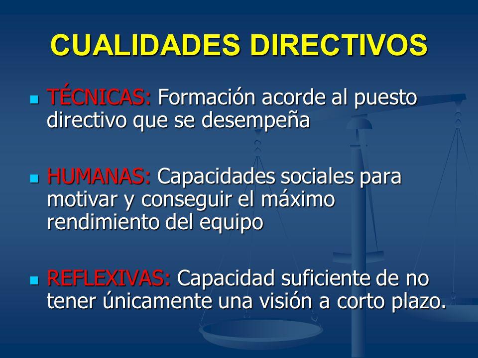 CUALIDADES DIRECTIVOS