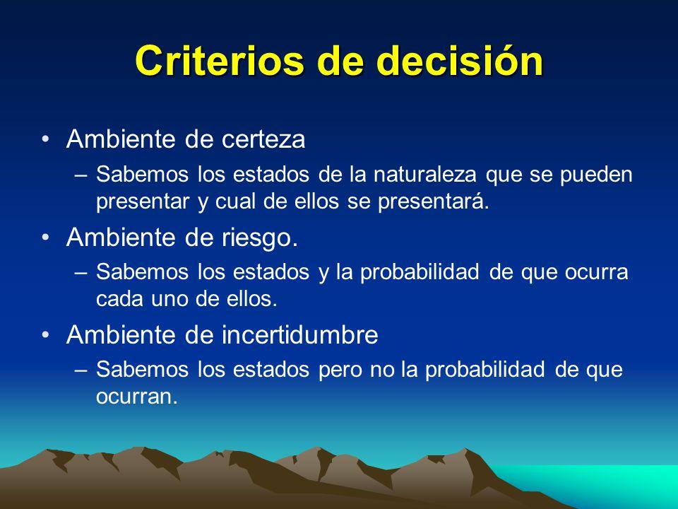 Criterios de decisión Ambiente de certeza Ambiente de riesgo.