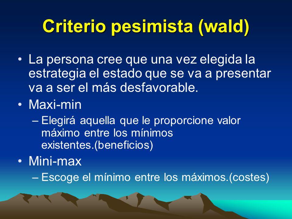 Criterio pesimista (wald)