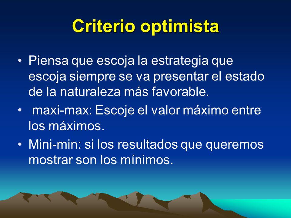 Criterio optimista Piensa que escoja la estrategia que escoja siempre se va presentar el estado de la naturaleza más favorable.