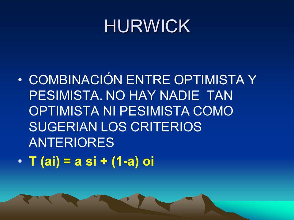 HURWICK COMBINACIÓN ENTRE OPTIMISTA Y PESIMISTA. NO HAY NADIE TAN OPTIMISTA NI PESIMISTA COMO SUGERIAN LOS CRITERIOS ANTERIORES.
