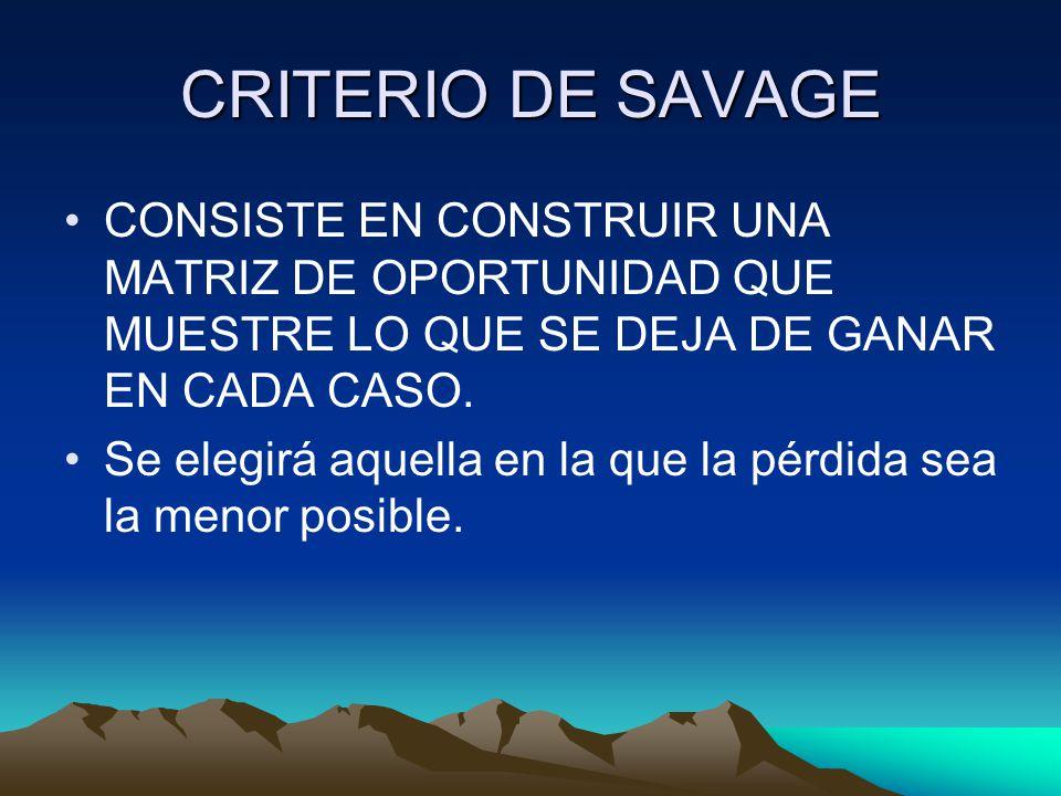 CRITERIO DE SAVAGE CONSISTE EN CONSTRUIR UNA MATRIZ DE OPORTUNIDAD QUE MUESTRE LO QUE SE DEJA DE GANAR EN CADA CASO.