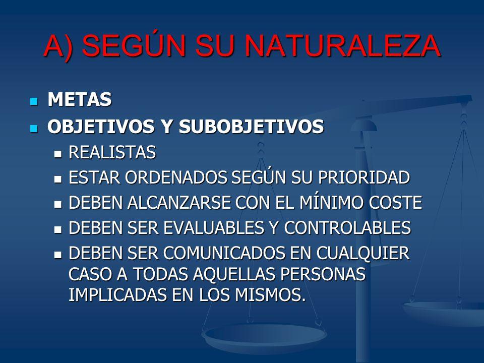 A) SEGÚN SU NATURALEZA METAS OBJETIVOS Y SUBOBJETIVOS REALISTAS