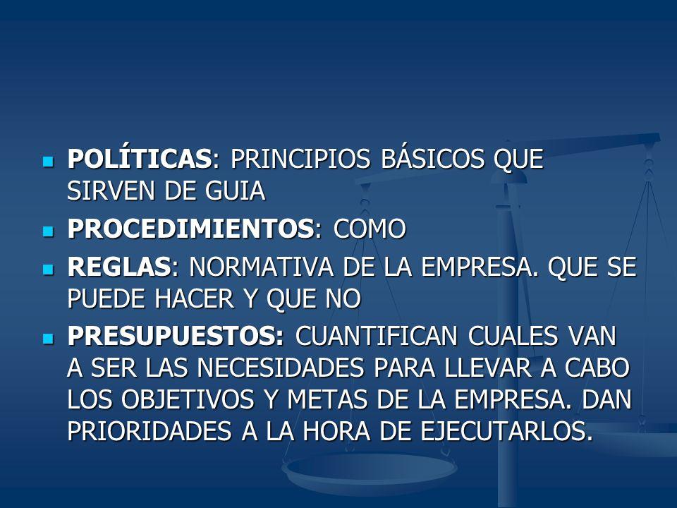 POLÍTICAS: PRINCIPIOS BÁSICOS QUE SIRVEN DE GUIA