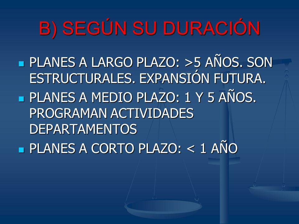 B) SEGÚN SU DURACIÓN PLANES A LARGO PLAZO: >5 AÑOS. SON ESTRUCTURALES. EXPANSIÓN FUTURA.