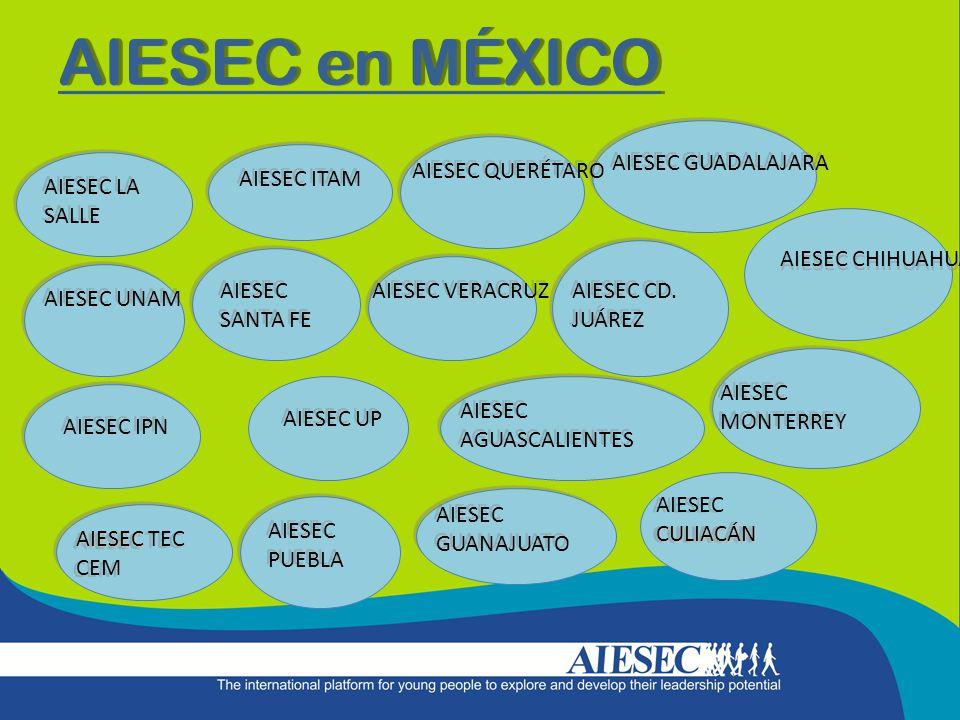 AIESEC en MÉXICO AIESEC GUADALAJARA AIESEC QUERÉTARO AIESEC ITAM