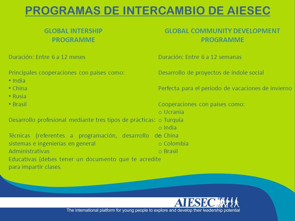 PROGRAMAS DE INTERCAMBIO DE AIESEC