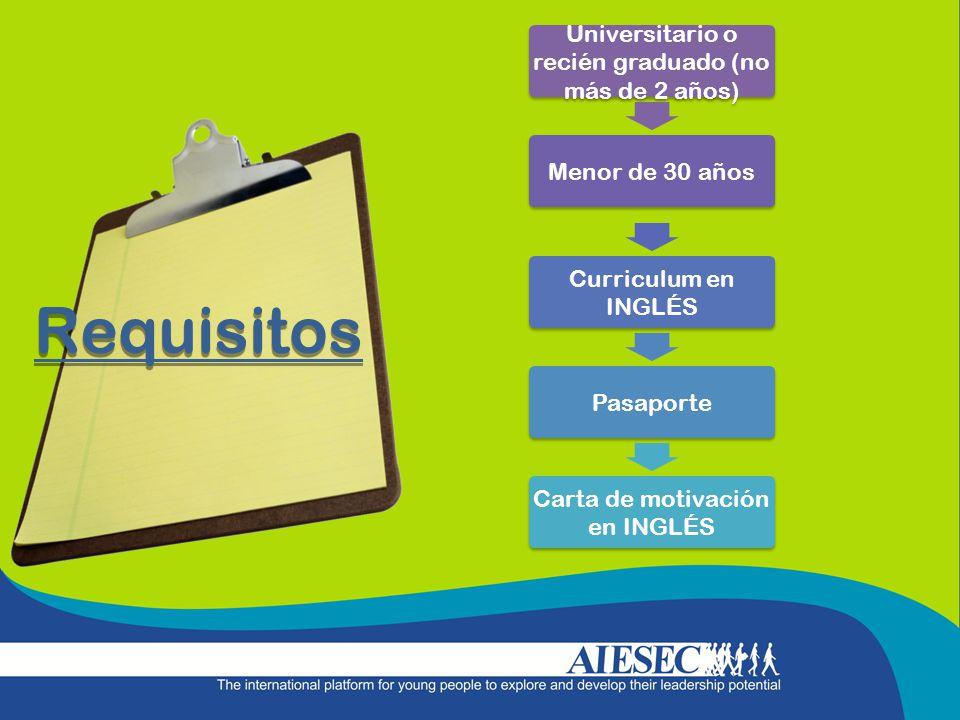 Requisitos Universitario o recién graduado (no más de 2 años)