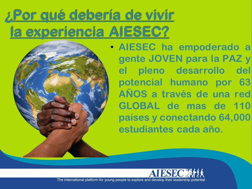 ¿Por qué debería de vivir la experiencia AIESEC