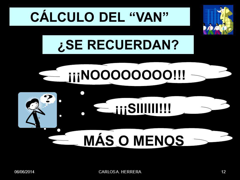 MÁS O MENOS Cálculo del Van ¿SE RECUERDAN ¡¡¡NOOOOOOOO!!!