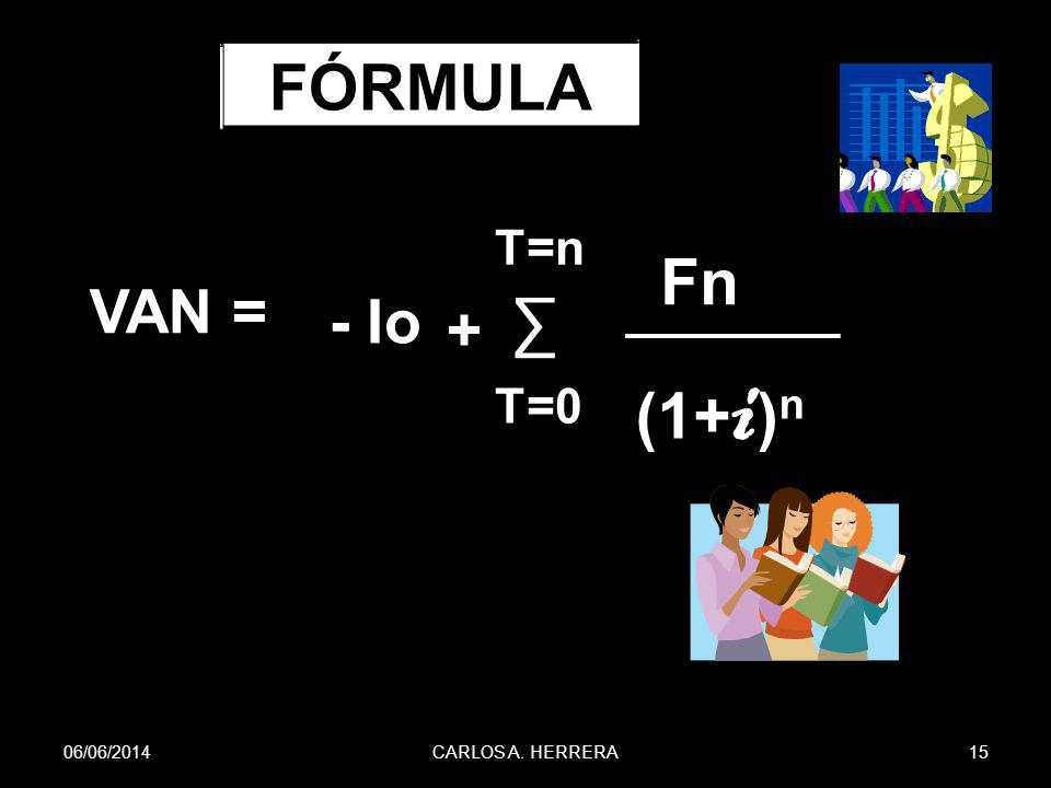 FÓRMULA T=n Fn VAN = - Io ∑ + (1+i)n T=0 01/04/2017 CARLOS A. HERRERA