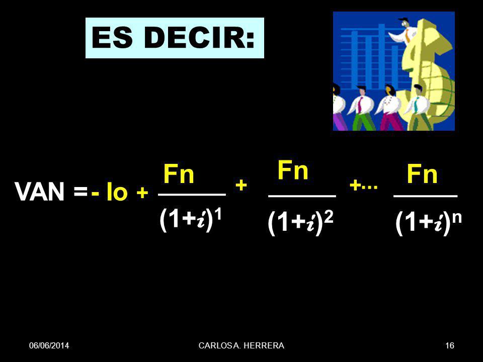 ES DECIR: Fn Fn Fn (1+i)2 (1+i)n VAN = - Io (1+i)1 ... + + +