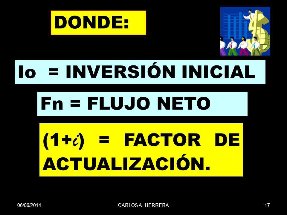 (1+i) = FACTOR DE ACTUALIZACIÓN.