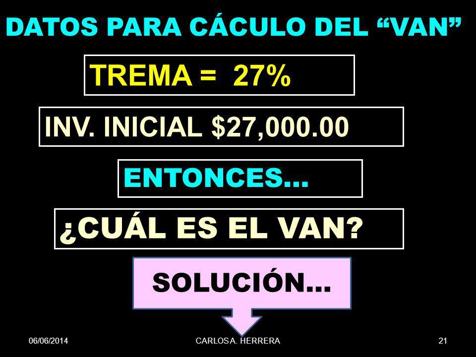 TREMA = 27% ¿CUÁL ES EL VAN INV. INICIAL $27,000.00 ENTONCES…