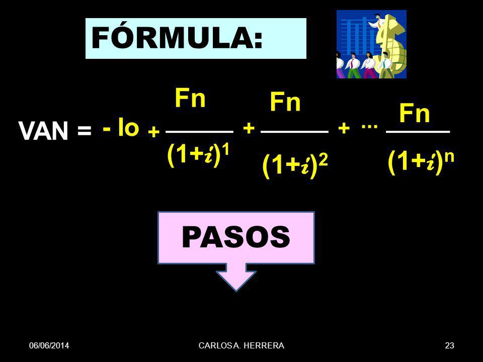 FÓRMULA: PASOS Fn Fn Fn (1+i)n (1+i)2 - Io VAN = (1+i)1 ... + + +