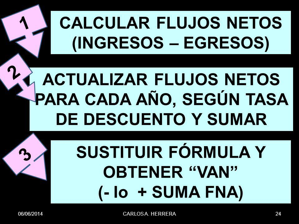 1 2 3 CALCULAR FLUJOS NETOS (INGRESOS – EGRESOS)