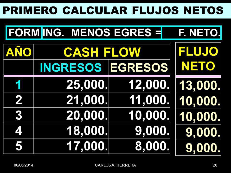 PRIMERO CALCULAR FLUJOS NETOS