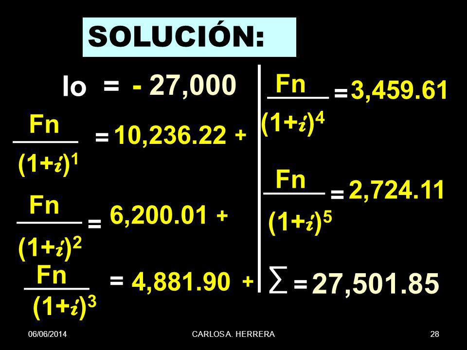 SOLUCIÓN: Io = - 27,000 ∑ 27,501.85 Fn 3,459.61 (1+i)4 Fn 10,236.22 Fn