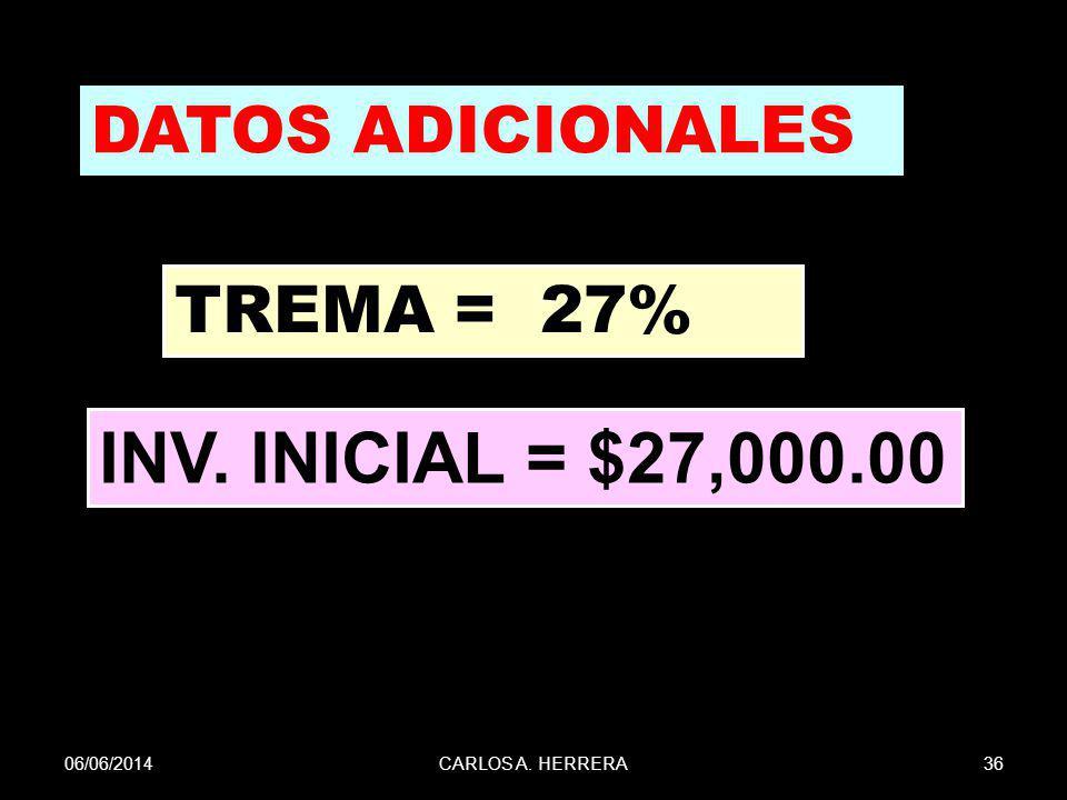 INV. INICIAL = $27,000.00 DATOS ADICIONALES TREMA = 27% 01/04/2017