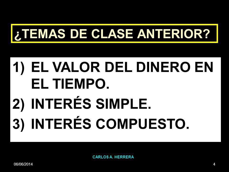 EL VALOR DEL DINERO EN EL TIEMPO. INTERÉS SIMPLE. INTERÉS COMPUESTO.